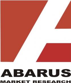 ABARUS Market Researh, ООО